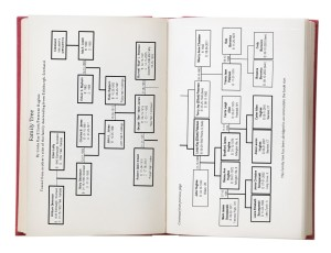 Family Tree as two-page spread